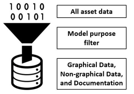 data-total
