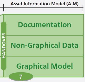 informationmodel