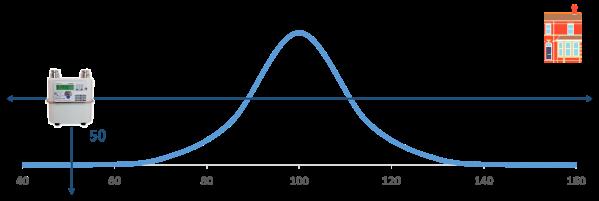 SmartMeter_IQ.png